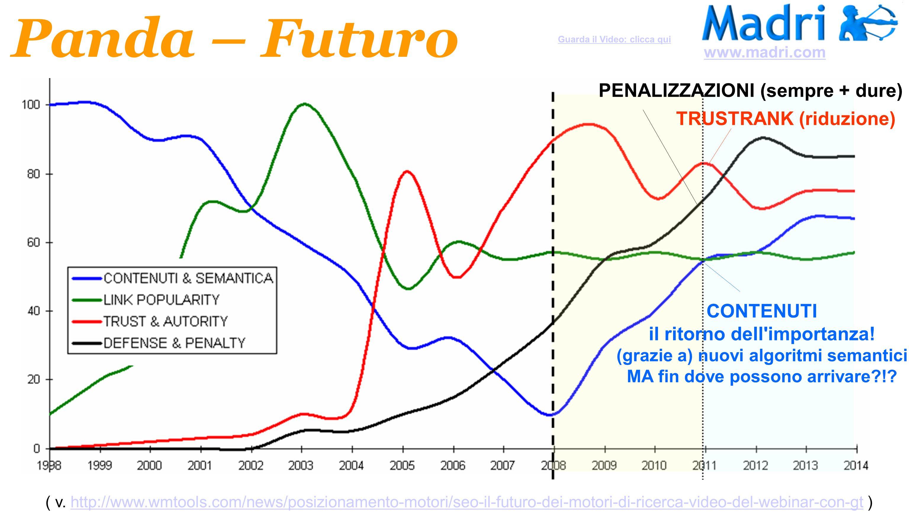 Panda – Futuro ( v. http://www.wmtools.com/news/posizionamento-motori/seo-il-futuro-dei-motori-di-ricerca-video-del-webinar-con-gt )http://www.wmtools