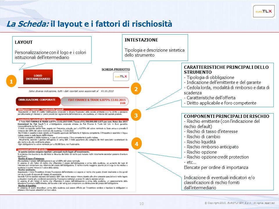 © Copyright 2010, EUROTLX SIM S.p.A.. All rights reserved. 10 La Scheda: il layout e i fattori di rischiosità CARATTERISTICHE PRINCIPALI DELLO STRUMEN