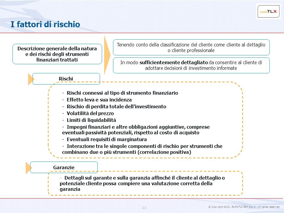© Copyright 2010, EUROTLX SIM S.p.A.. All rights reserved. 11 I fattori di rischio Descrizione generale della natura e dei rischi degli strumenti fina