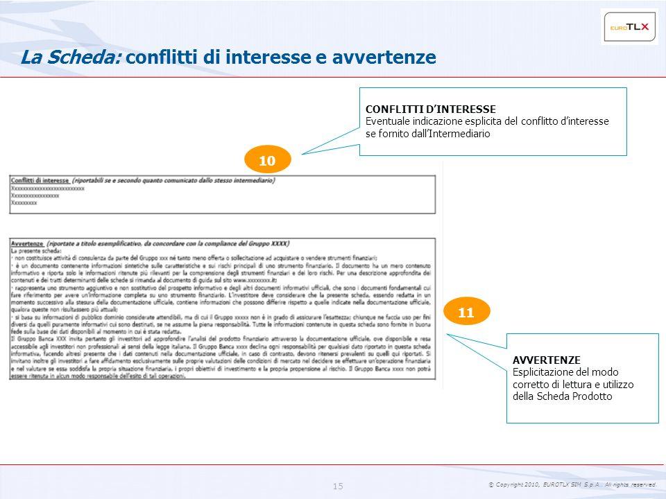 © Copyright 2010, EUROTLX SIM S.p.A.. All rights reserved. 15 La Scheda: conflitti di interesse e avvertenze CONFLITTI DINTERESSE Eventuale indicazion