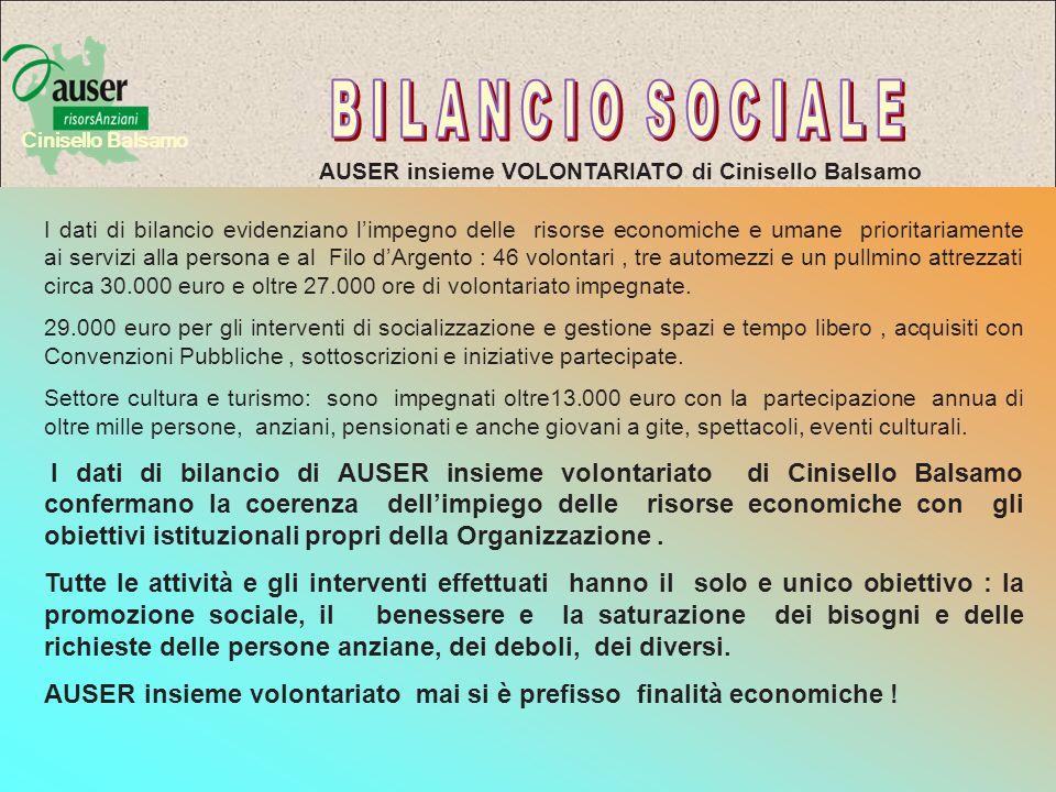 Cinisello Balsamo I dati di bilancio evidenziano limpegno delle risorse economiche e umane prioritariamente ai servizi alla persona e al Filo dArgento