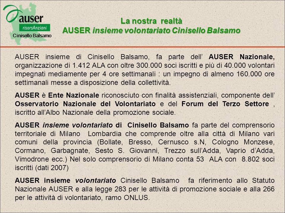 IL CONTESTO OPERATIVO Cinisello Balsamo, città del contesto industriale urbano nella immediata periferia di Milano, conta 73.683 abitanti (dati 2007); ha una superficie di 12,7 Km 2 per una densità abitativa di 5.700,94 abitanti /Km 2, a 154 metri sopra il livello del mare.