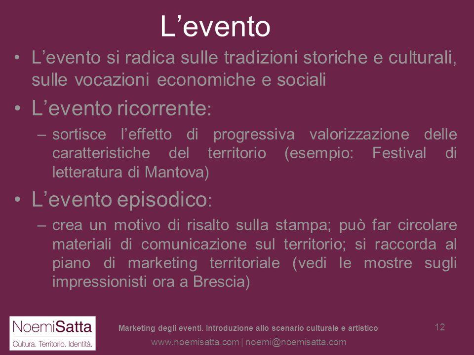 Marketing degli eventi. Introduzione allo scenario culturale e artistico www.noemisatta.com | noemi@noemisatta.com 11 Levento Inoltre levento avvia un