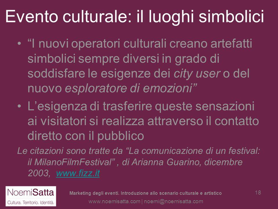 Marketing degli eventi. Introduzione allo scenario culturale e artistico www.noemisatta.com | noemi@noemisatta.com 17 Evento culturale: il luoghi simb
