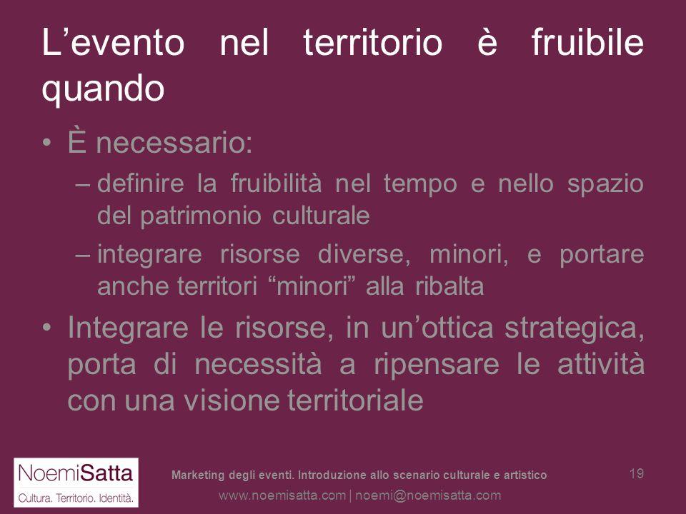 Marketing degli eventi. Introduzione allo scenario culturale e artistico www.noemisatta.com | noemi@noemisatta.com 18 Evento culturale: il luoghi simb