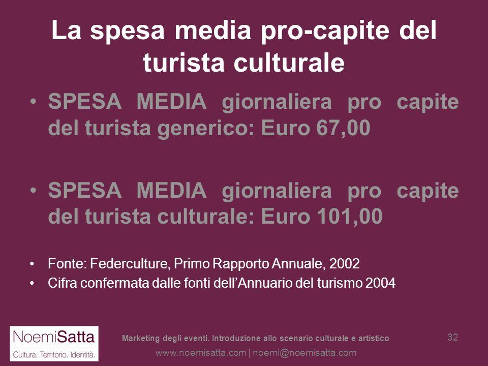 Rapporto tra numero di visitatori e spesa per la cultura dei comuni Fonte: Federculture, Dossier, Le città della cultura, Le dinamiche del settore, 20