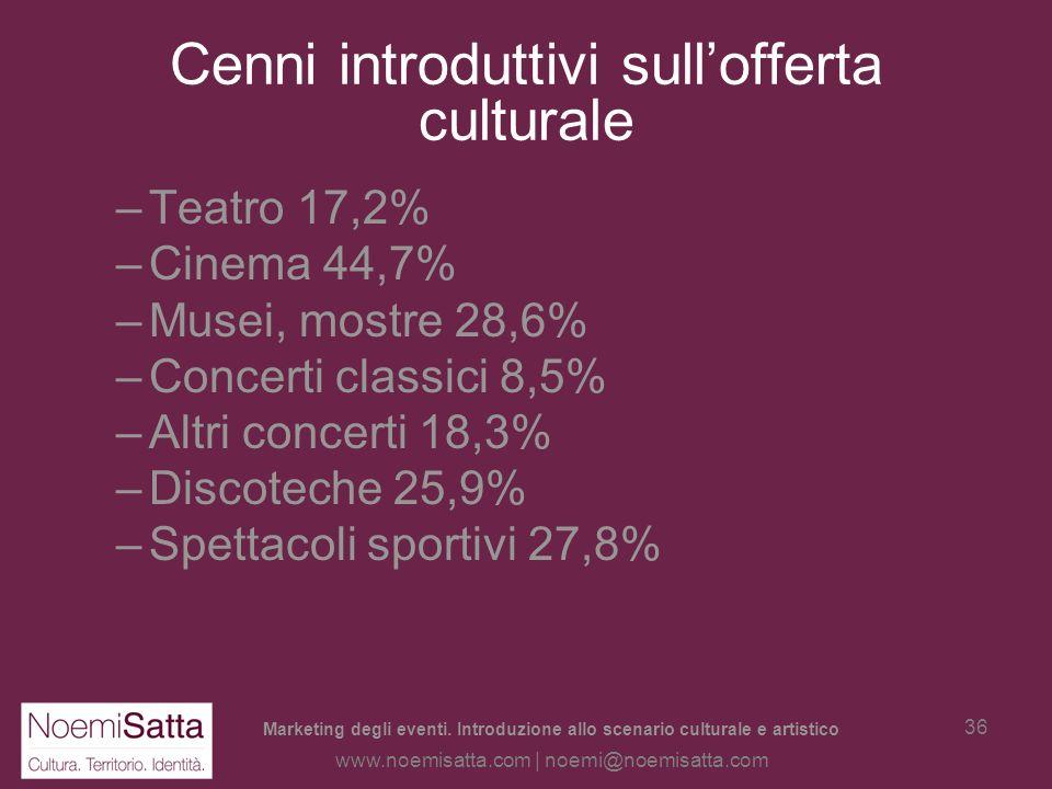 Marketing degli eventi. Introduzione allo scenario culturale e artistico www.noemisatta.com | noemi@noemisatta.com 35 Cenni sui consumi culturali