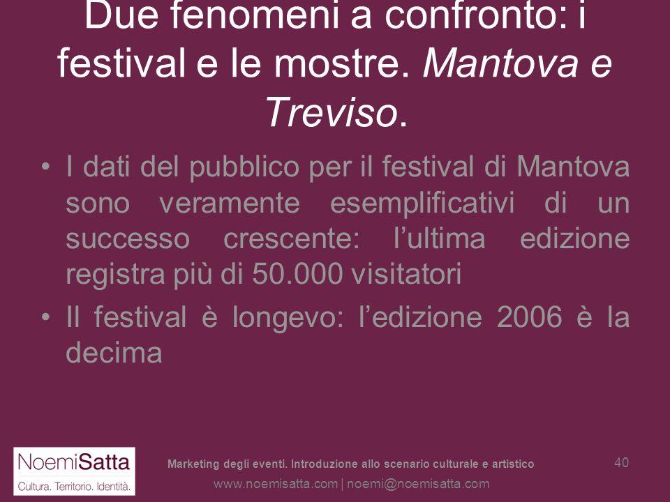 Marketing degli eventi. Introduzione allo scenario culturale e artistico www.noemisatta.com | noemi@noemisatta.com 39 Edutainment Educazione e enterta