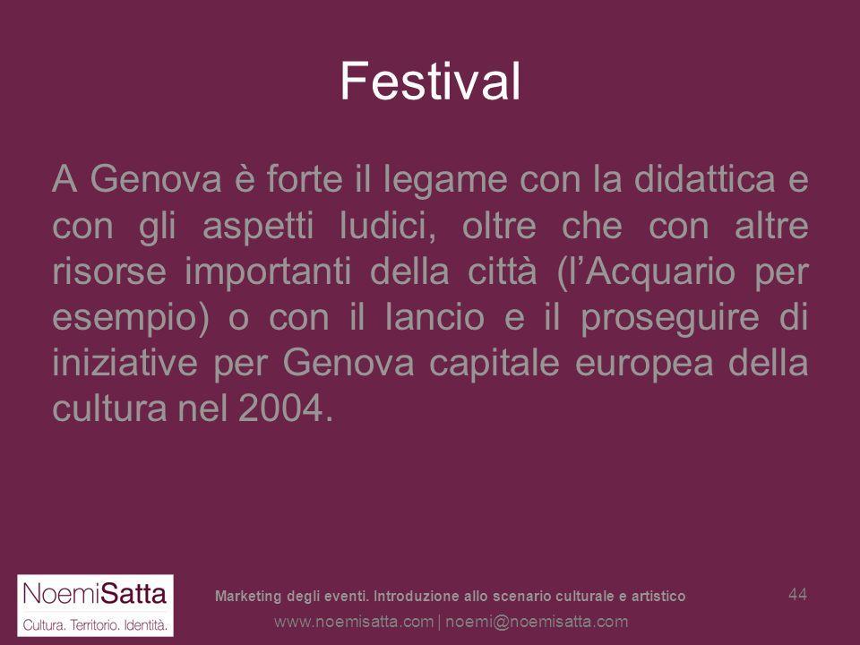 Marketing degli eventi. Introduzione allo scenario culturale e artistico www.noemisatta.com | noemi@noemisatta.com 43 Festival Il filosofo in treno: S