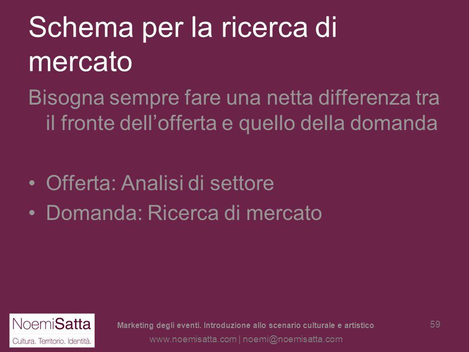 Marketing degli eventi. Introduzione allo scenario culturale e artistico www.noemisatta.com | noemi@noemisatta.com 58 La ricerca di mercato Primo atto