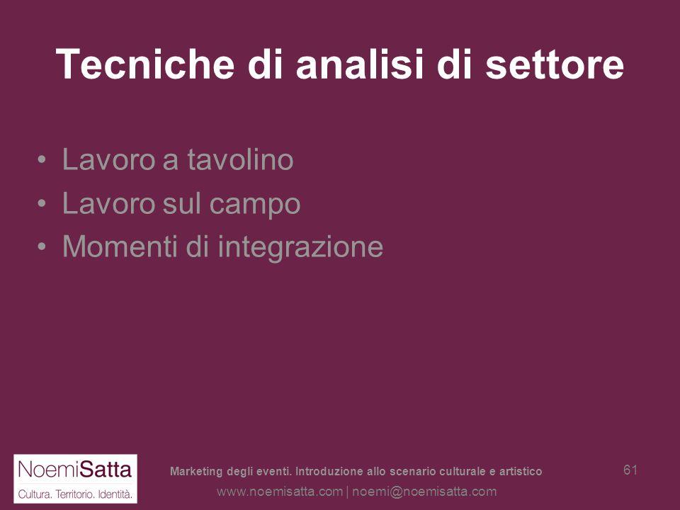 Marketing degli eventi. Introduzione allo scenario culturale e artistico www.noemisatta.com | noemi@noemisatta.com 60 Analisi di settore: i concorrent
