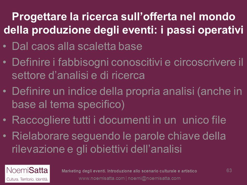 Marketing degli eventi. Introduzione allo scenario culturale e artistico www.noemisatta.com | noemi@noemisatta.com 62 Schema dellAnalisi di Settore de