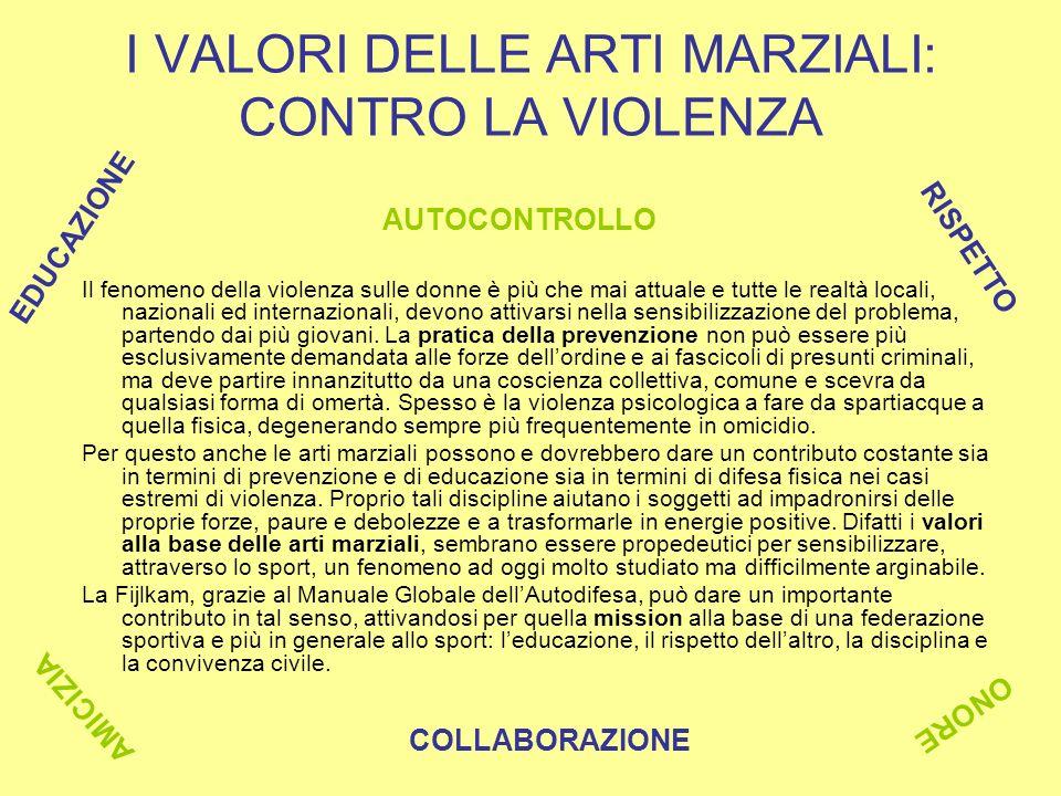 I VALORI DELLE ARTI MARZIALI: CONTRO LA VIOLENZA Il fenomeno della violenza sulle donne è più che mai attuale e tutte le realtà locali, nazionali ed i