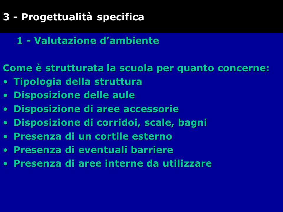 1 - Valutazione dambiente Come è strutturata la scuola per quanto concerne: Tipologia della strutturaTipologia della struttura Disposizione delle aule