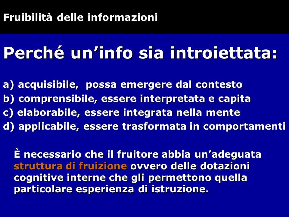 Perché uninfo sia introiettata: a) acquisibile, possa emergere dal contesto b) comprensibile, essere interpretata e capita c) elaborabile, essere inte