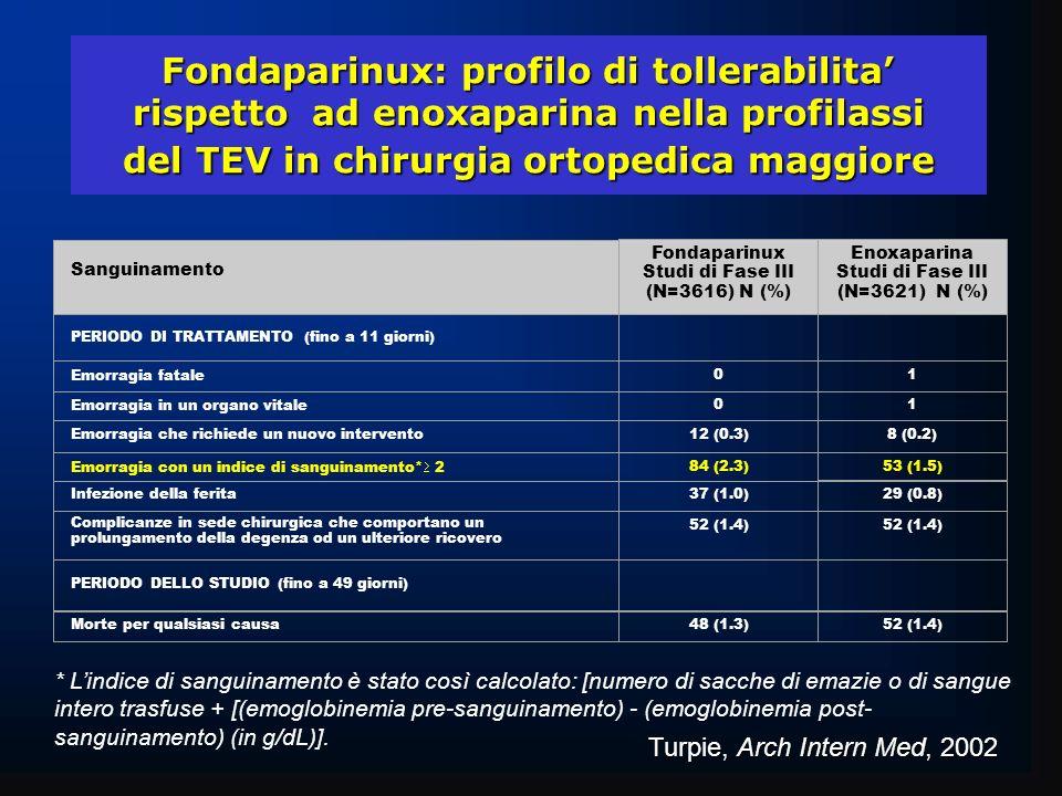 Fondaparinux: profilo di tollerabilita rispetto ad enoxaparina nella profilassi del TEV in chirurgia ortopedica maggiore * Lindice di sanguinamento è