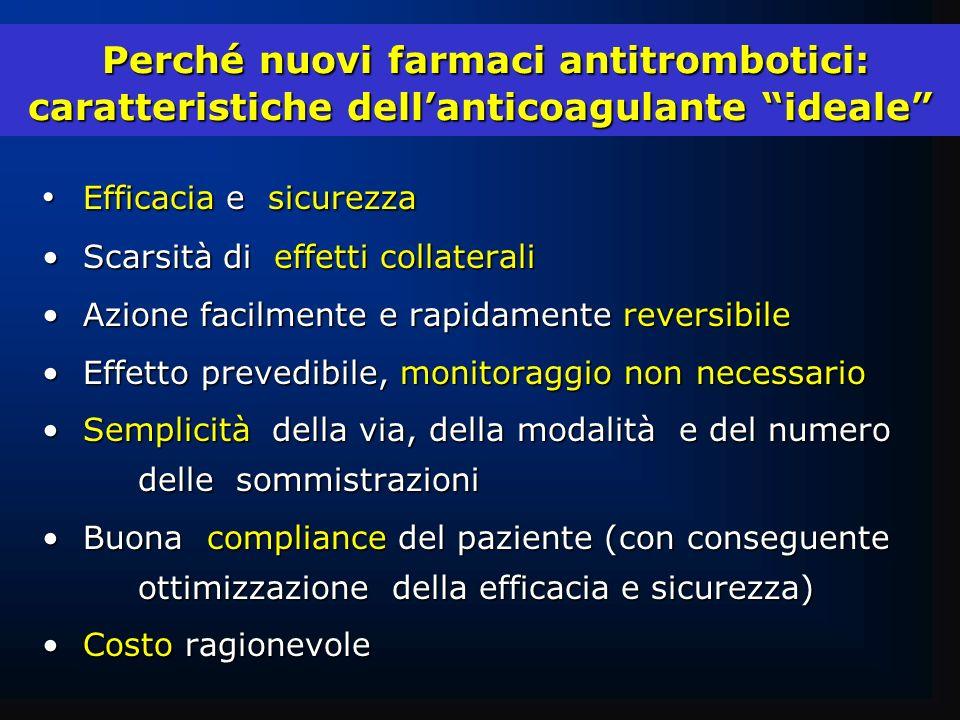 Perché nuovi farmaci antitrombotici: caratteristiche dellanticoagulante ideale Perché nuovi farmaci antitrombotici: caratteristiche dellanticoagulante