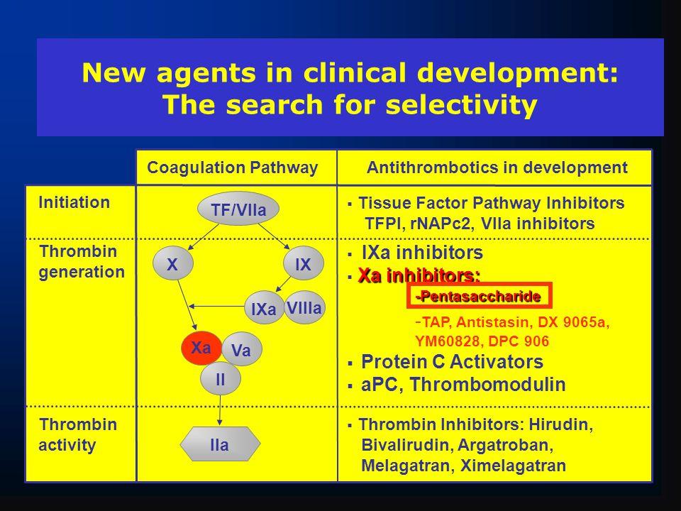 Thrombin Inhibitors: Hirudin, Bivalirudin, Argatroban, Melagatran, Ximelagatran IXa inhibitors Xa inhibitors: -Pentasaccharide - TAP, Antistasin, DX 9