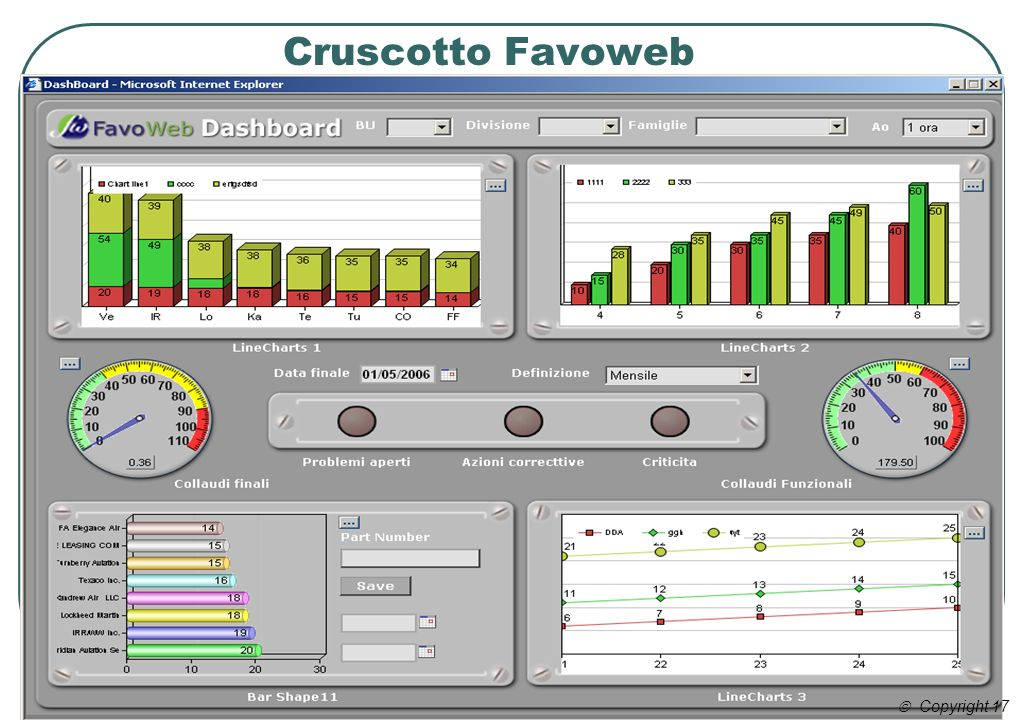 Cruscotto Favoweb Copyright 17