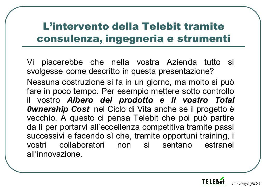 Lintervento della Telebit tramite consulenza, ingegneria e strumenti Vi piacerebbe che nella vostra Azienda tutto si svolgesse come descritto in quest