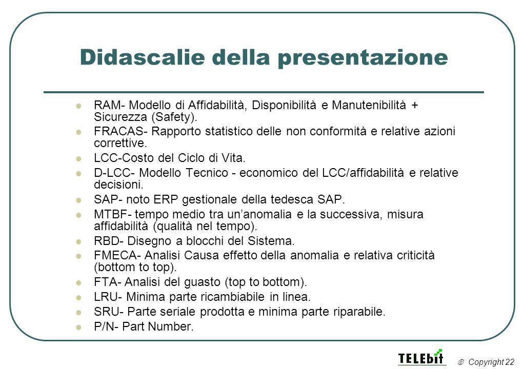 Didascalie della presentazione RAM- Modello di Affidabilità, Disponibilità e Manutenibilità + Sicurezza (Safety). FRACAS- Rapporto statistico delle no