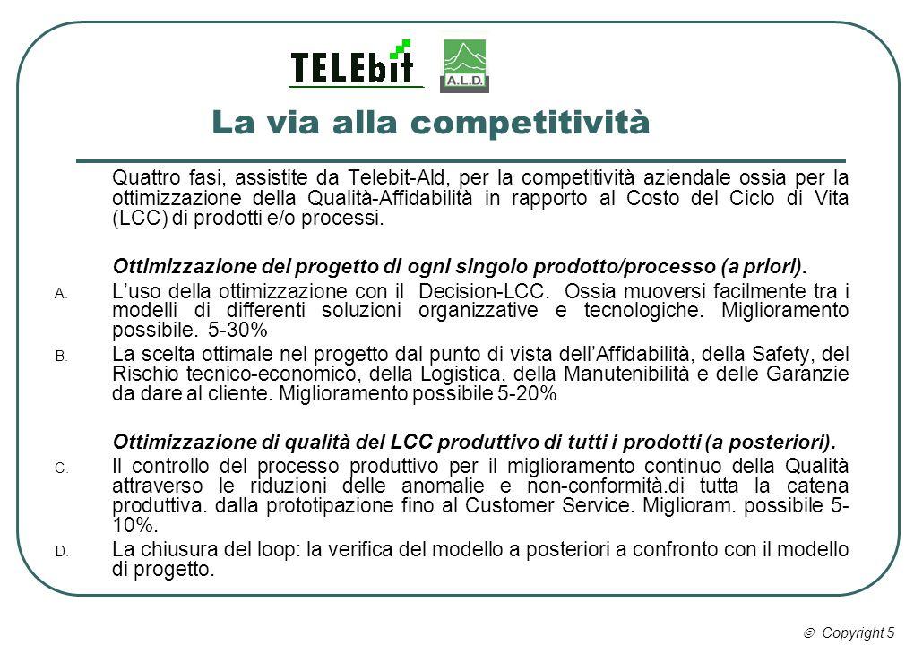 La via alla competitività Quattro fasi, assistite da Telebit-Ald, per la competitività aziendale ossia per la ottimizzazione della Qualità-Affidabilit