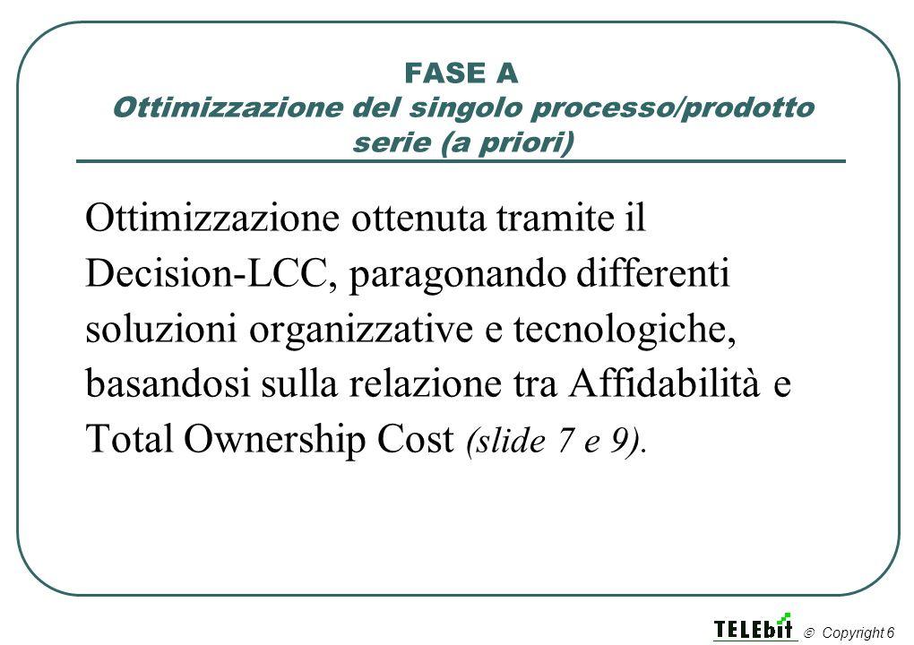 FASE A Ottimizzazione del singolo processo/prodotto serie (a priori) Ottimizzazione ottenuta tramite il Decision-LCC, paragonando differenti soluzioni
