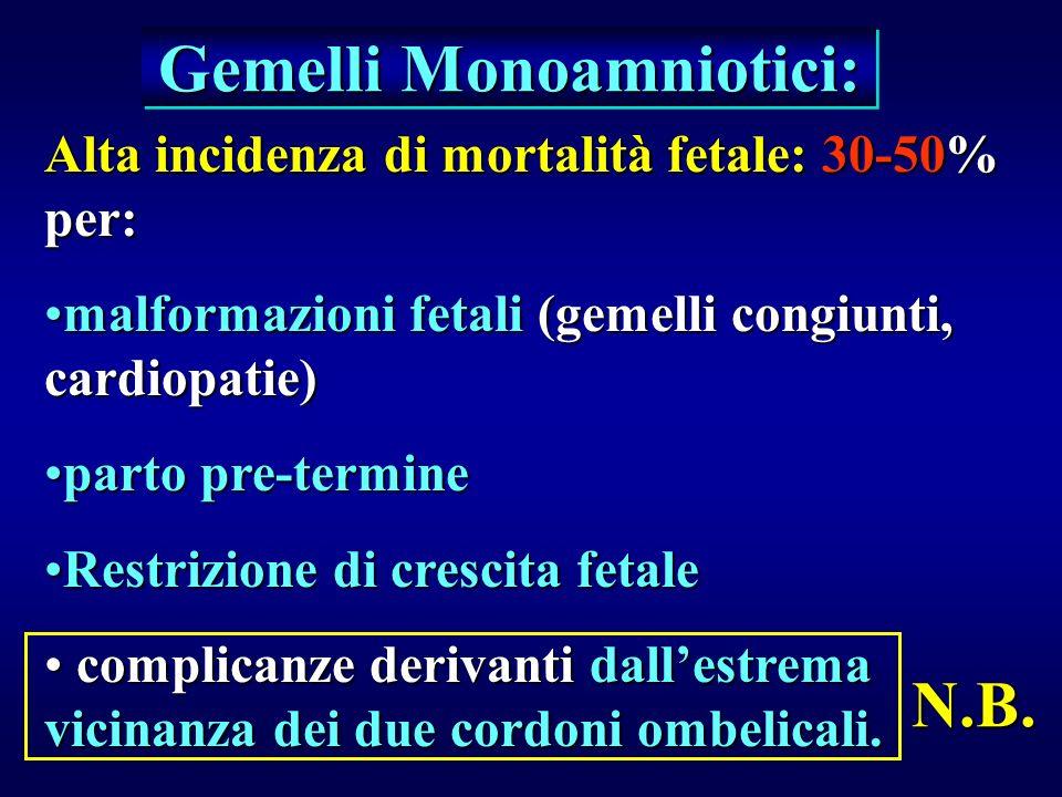 Gemelli Monoamniotici: Alta incidenza di mortalità fetale: 30-50% per: malformazioni fetali (gemelli congiunti, cardiopatie)malformazioni fetali (geme