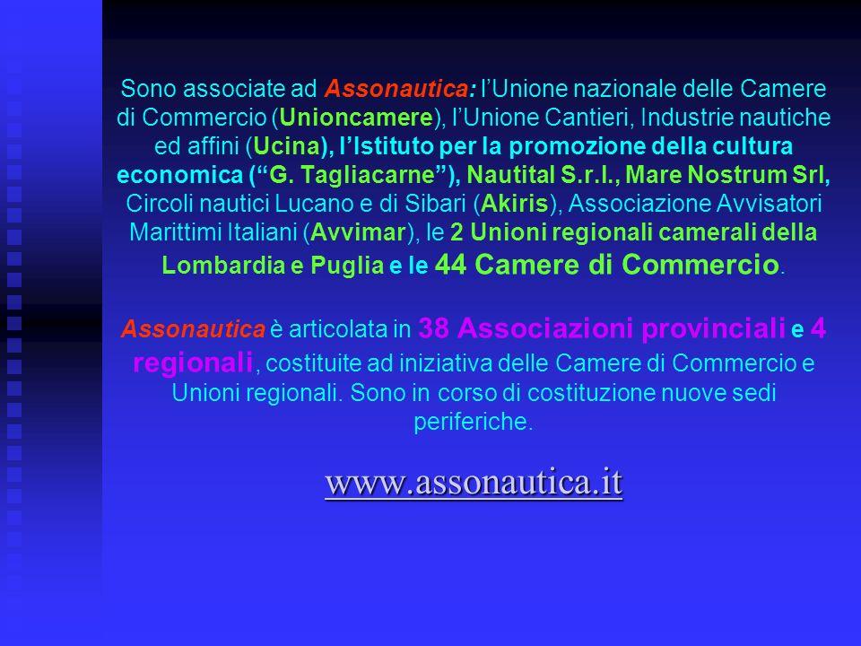 Sono associate ad Assonautica: lUnione nazionale delle Camere di Commercio (Unioncamere), lUnione Cantieri, Industrie nautiche ed affini (Ucina), lIst