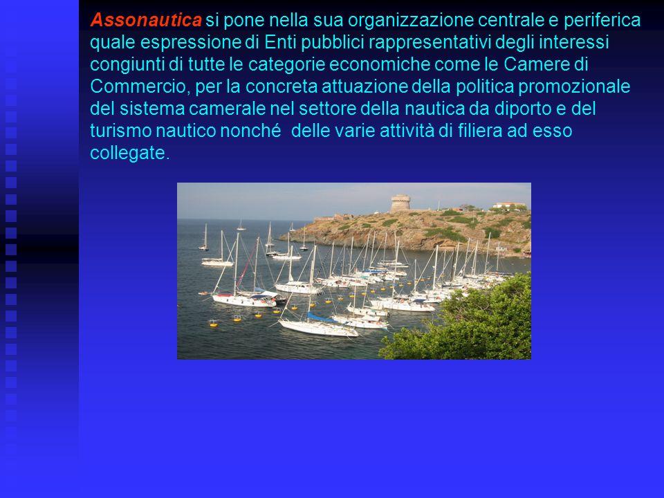 Assonautica si pone nella sua organizzazione centrale e periferica quale espressione di Enti pubblici rappresentativi degli interessi congiunti di tut