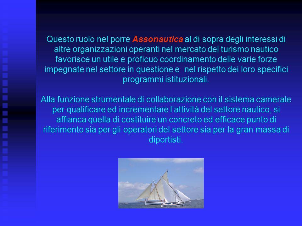 Questo ruolo nel porre Assonautica al di sopra degli interessi di altre organizzazioni operanti nel mercato del turismo nautico favorisce un utile e p