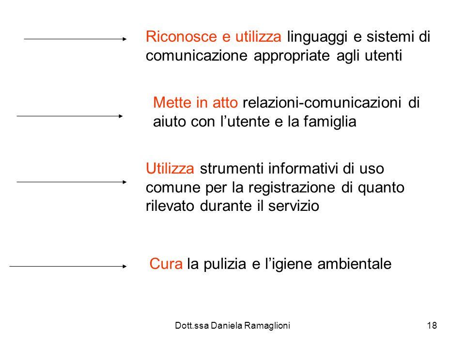 Dott.ssa Daniela Ramaglioni18 Riconosce e utilizza linguaggi e sistemi di comunicazione appropriate agli utenti Mette in atto relazioni-comunicazioni