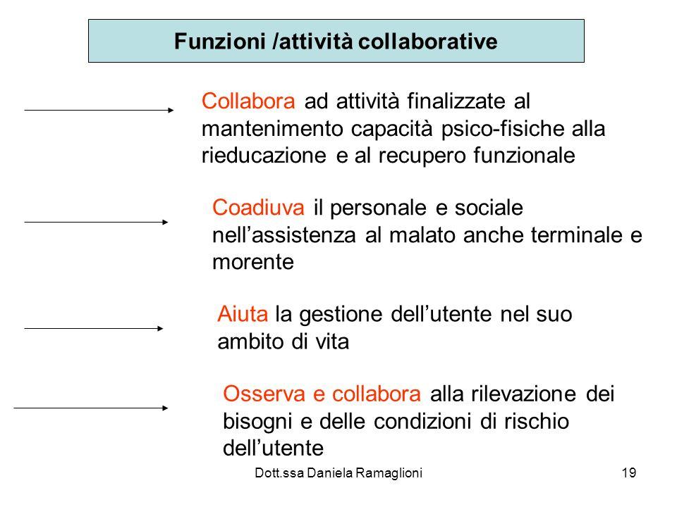 Dott.ssa Daniela Ramaglioni19 Funzioni /attività collaborative Collabora ad attività finalizzate al mantenimento capacità psico-fisiche alla rieducazi