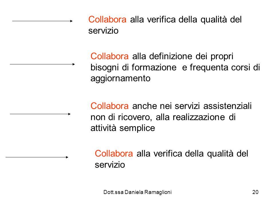 Dott.ssa Daniela Ramaglioni20 Collabora alla verifica della qualità del servizio Collabora alla definizione dei propri bisogni di formazione e frequen