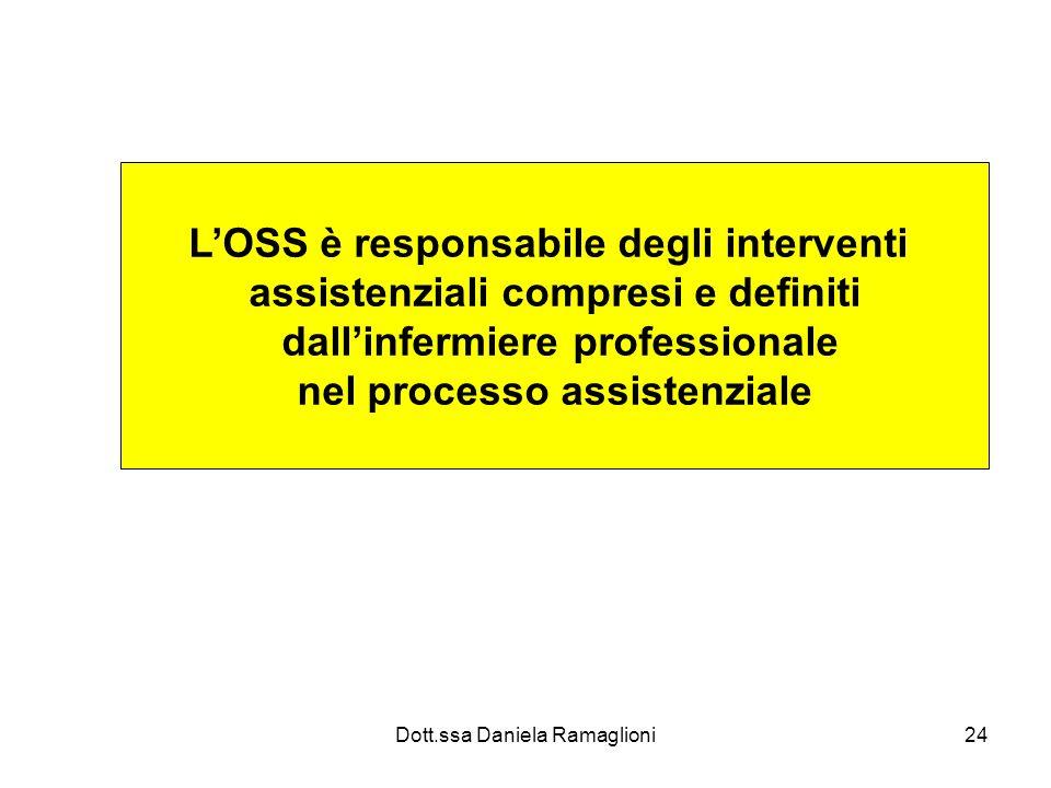 Dott.ssa Daniela Ramaglioni24 LOSS è responsabile degli interventi assistenziali compresi e definiti dallinfermiere professionale nel processo assiste