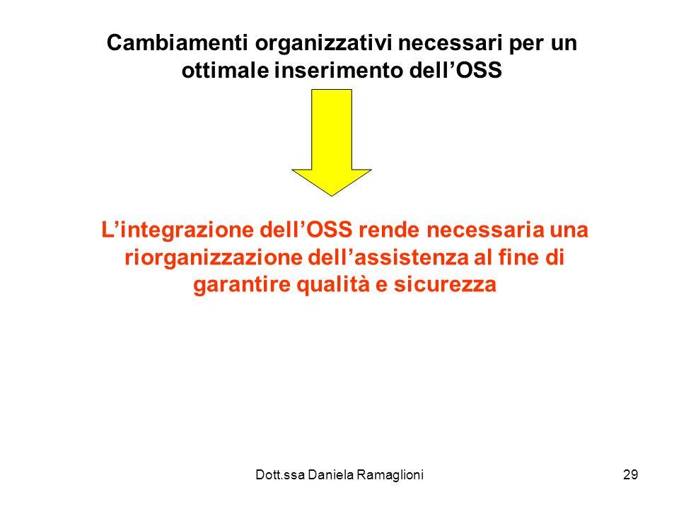 Dott.ssa Daniela Ramaglioni29 Lintegrazione dellOSS rende necessaria una riorganizzazione dellassistenza al fine di garantire qualità e sicurezza Camb
