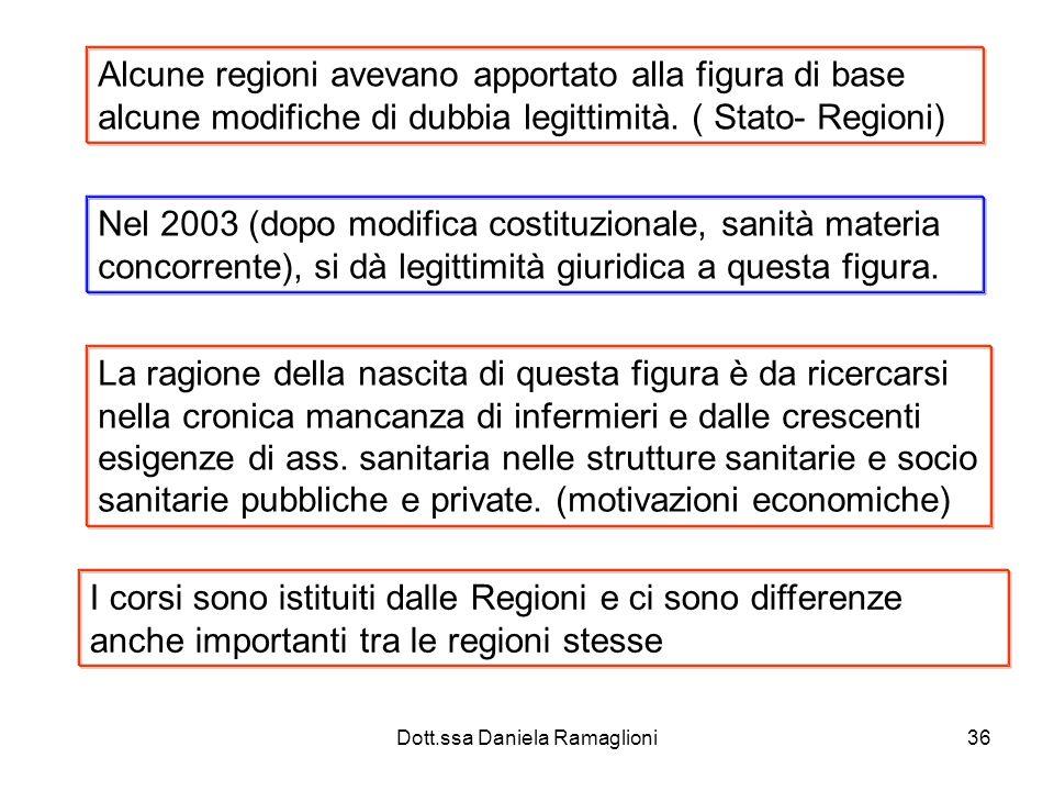 Dott.ssa Daniela Ramaglioni36 Alcune regioni avevano apportato alla figura di base alcune modifiche di dubbia legittimità. ( Stato- Regioni) Nel 2003