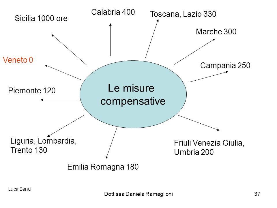 Dott.ssa Daniela Ramaglioni37 Le misure compensative Sicilia 1000 ore Calabria 400 Toscana, Lazio 330 Marche 300 Campania 250 Friuli Venezia Giulia, U
