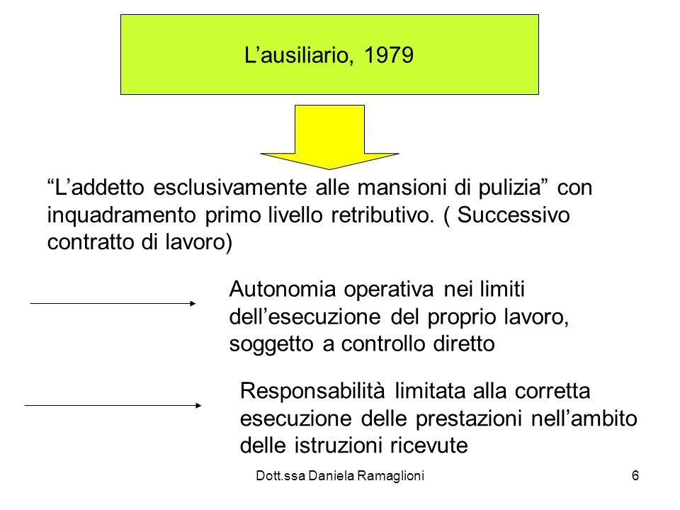 Dott.ssa Daniela Ramaglioni6 Lausiliario, 1979 Laddetto esclusivamente alle mansioni di pulizia con inquadramento primo livello retributivo. ( Success