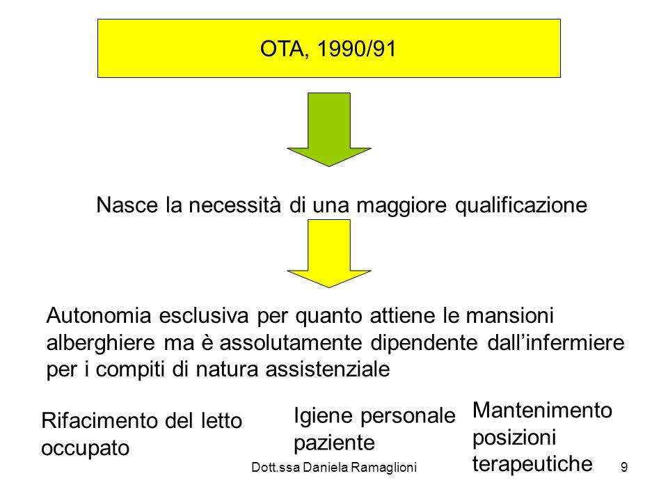 Dott.ssa Daniela Ramaglioni9 OTA, 1990/91 Nasce la necessità di una maggiore qualificazione Autonomia esclusiva per quanto attiene le mansioni albergh