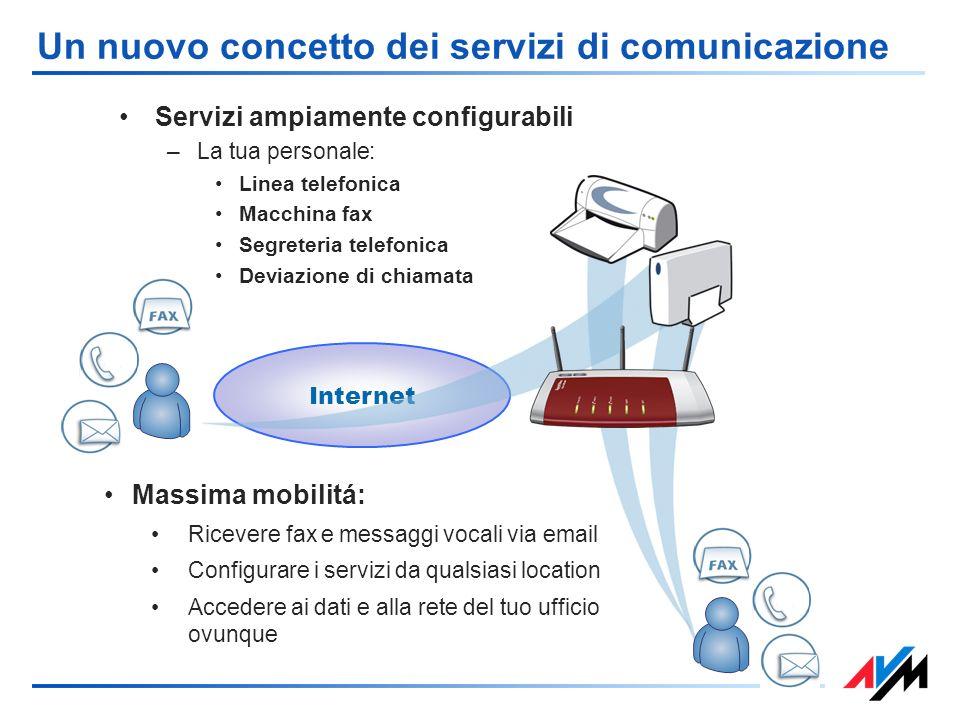Servizi ampiamente configurabili –La tua personale: Linea telefonica Macchina fax Segreteria telefonica Deviazione di chiamata Un nuovo concetto dei s