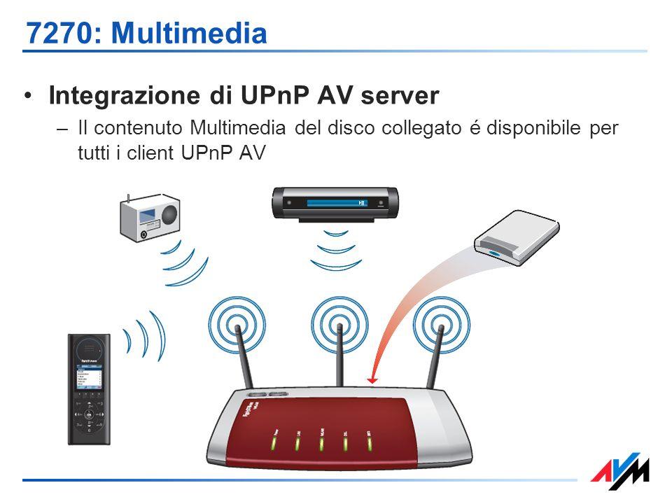 7270: Multimedia Integrazione di UPnP AV server –Il contenuto Multimedia del disco collegato é disponibile per tutti i client UPnP AV