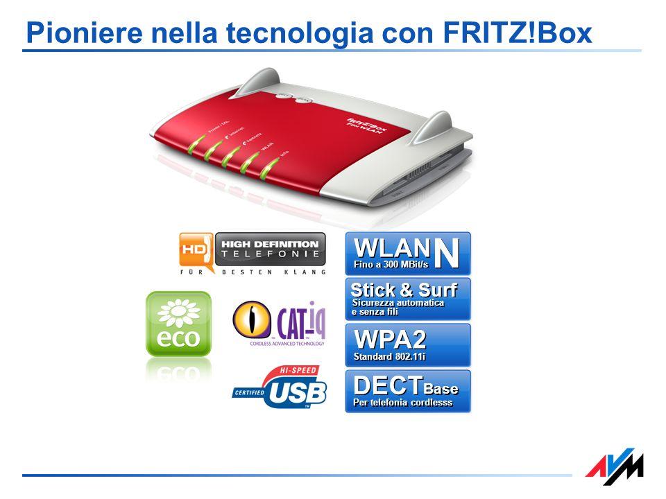 Pioniere nella tecnologia con FRITZ!Box WLAN N N Fino a 300 MBit/s Stick & Surf Sicurezza automatica e senza fili WPA2 Standard 802.11i DECT Per telef