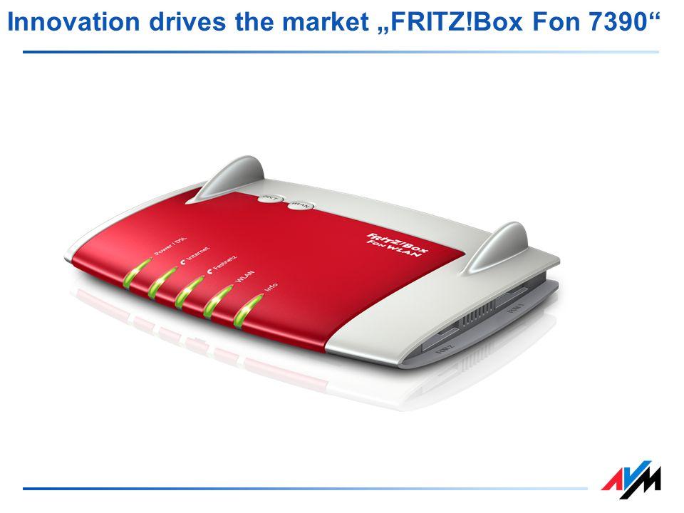 Innovation drives the market FRITZ!Box Fon 7390