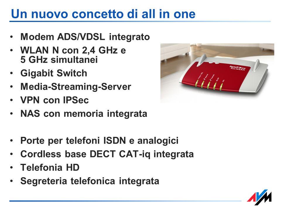 Un nuovo concetto di all in one Modem ADS/VDSL integrato WLAN N con 2,4 GHz e 5 GHz simultanei Gigabit Switch Media-Streaming-Server VPN con IPSec NAS