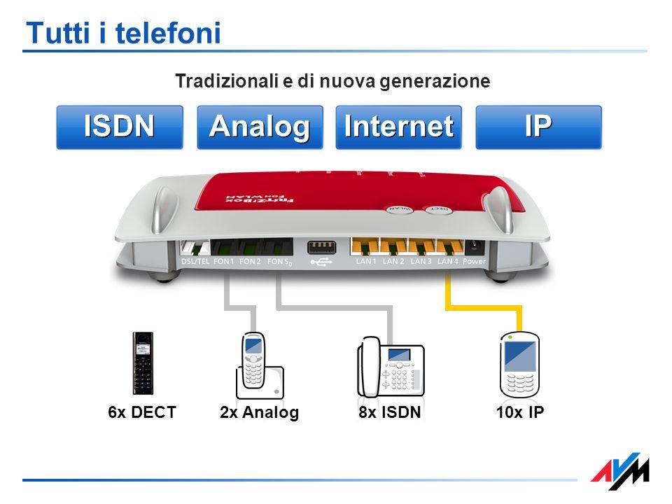 Tradizionali e di nuova generazione 6x DECT10x IP8x ISDN2x Analog Tutti i telefoni Analog Internet IP ISDN