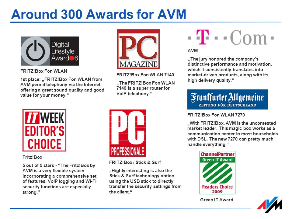 Around 300 Awards for AVM FRITZ!Box Fon WLAN 1st place: FRITZ!Box Fon WLAN from AVM permit telephony via the Internet, offering a great sound quality