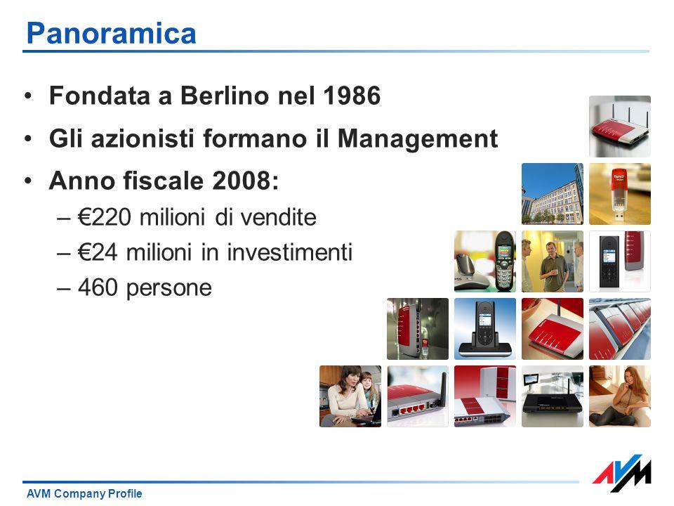 AVM Company Profile Panoramica Fondata a Berlino nel 1986 Gli azionisti formano il Management Anno fiscale 2008: –220 milioni di vendite –24 milioni i