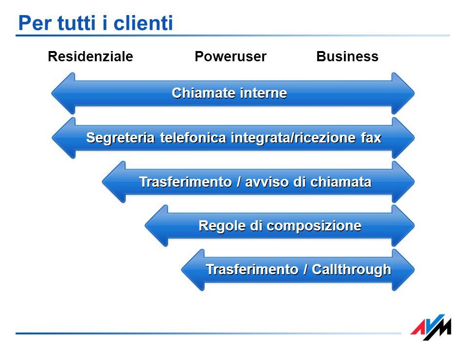 Trasferimento / Callthrough Regole di composizione Per tutti i clienti ResidenzialePoweruserBusiness Chiamate interne Segreteria telefonica integrata/