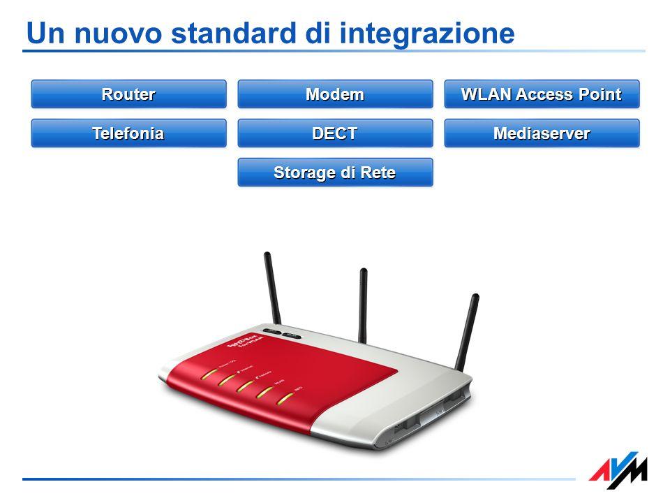 WLAN Access Point Telefonia Router Modem DECT Storage di Rete Mediaserver Un nuovo standard di integrazione